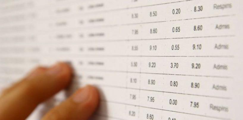 90% promovabilitate în județul Cluj la Evaluarea Națională