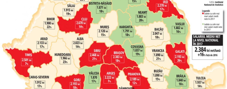 Harta salariilor din România. Clujul a surclasat Timişoara