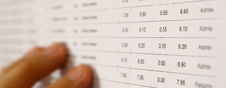 Sub 30% dintre candidaţii la BAC au promovat în judeţul Cluj