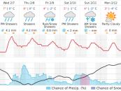 Vreme imprevizibilă şi rece în săptămâna 5-11 februarie